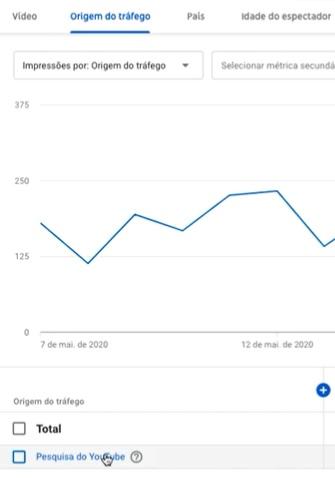 Basicamente, você vai crescerá o seu canal melhorando o posicionamento do seus vídeos nas pesquisas do YouTube, simples assim.