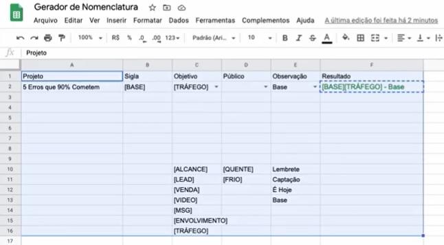 Facebook Ads: Como Organizar suas Campanhas - Guilherme Laschuk